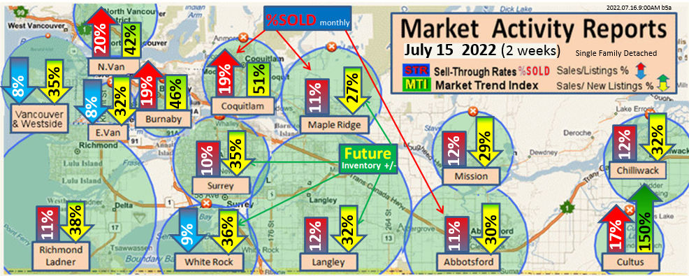 Ladner, South Delta, Real Estate Market Update Report